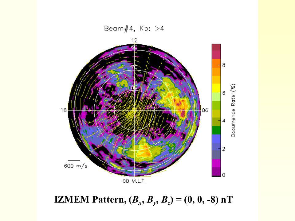 IZMEM Pattern, (B x, B y, B z ) = (0, 0, -8) nT