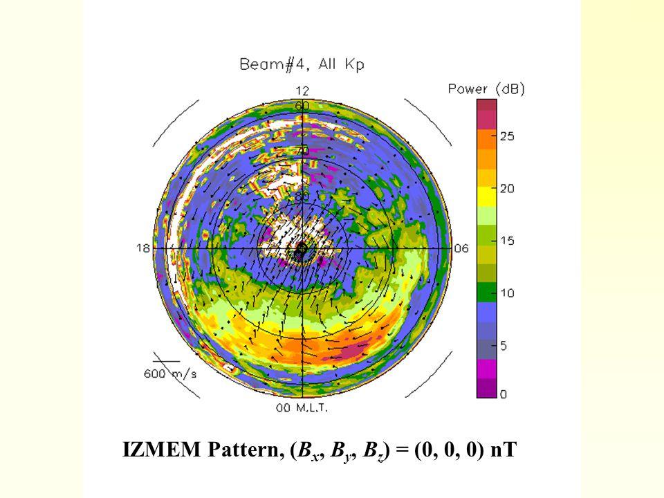 IZMEM Pattern, (B x, B y, B z ) = (0, 0, 0) nT