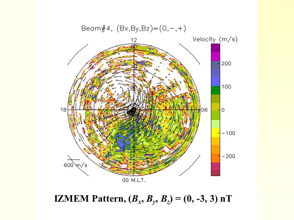 IZMEM Pattern, (B x, B y, B z ) = (0, -3, 3) nT