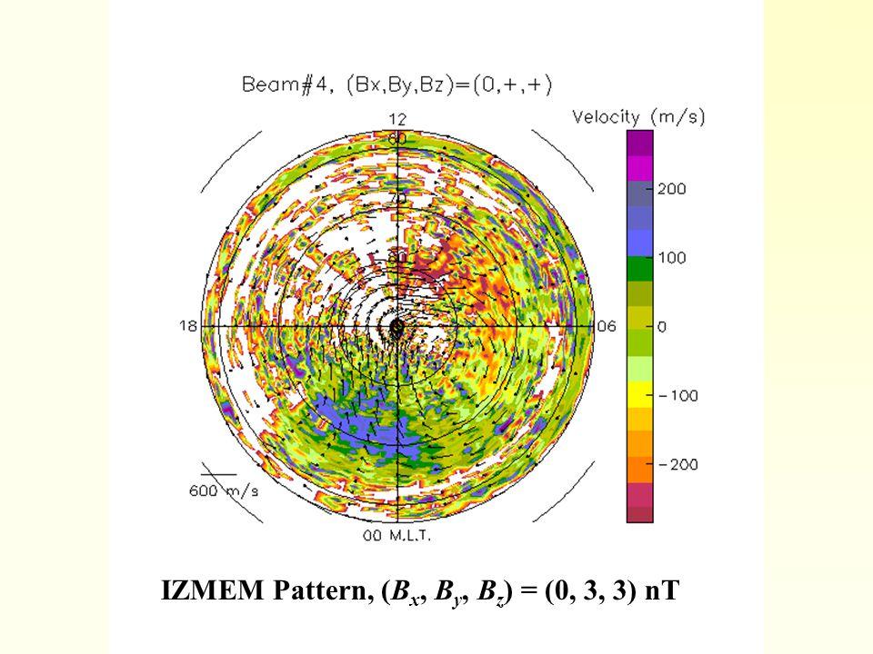 IZMEM Pattern, (B x, B y, B z ) = (0, 3, 3) nT