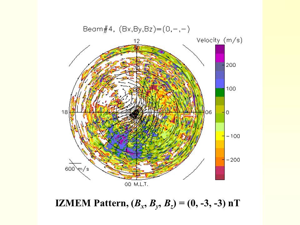 IZMEM Pattern, (B x, B y, B z ) = (0, -3, -3) nT