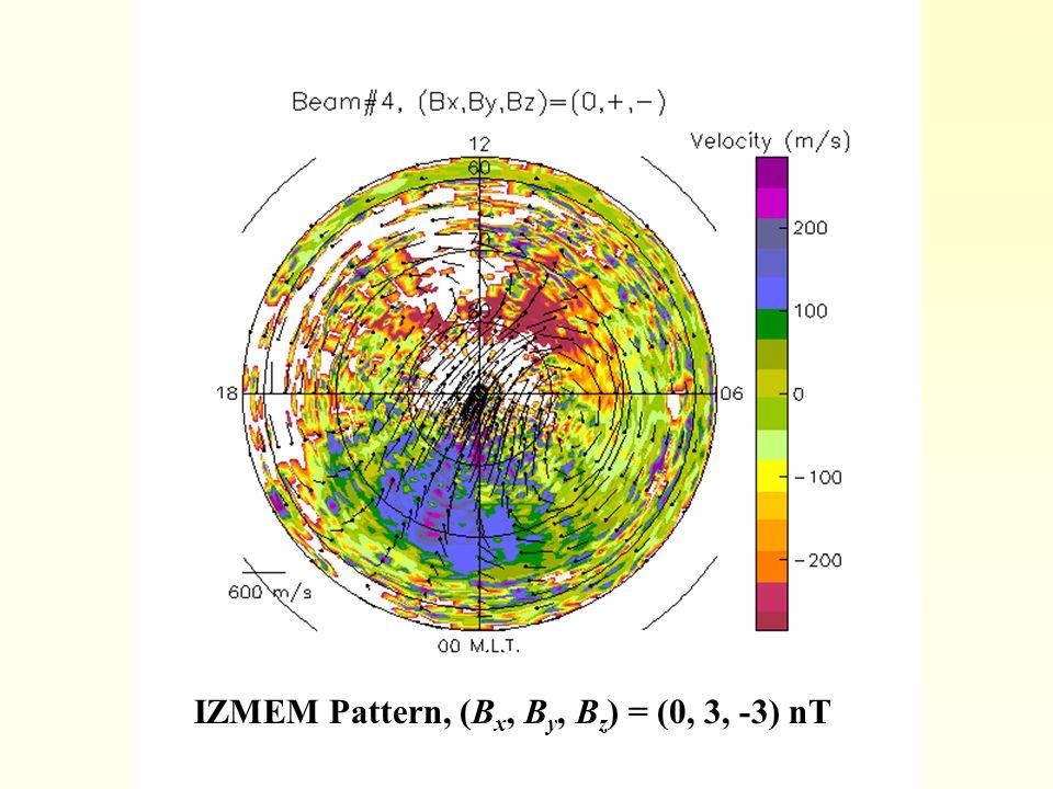 IZMEM Pattern, (B x, B y, B z ) = (0, 3, -3) nT