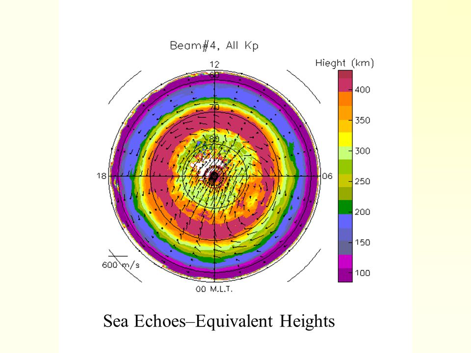 Sea Echoes–Equivalent Heights