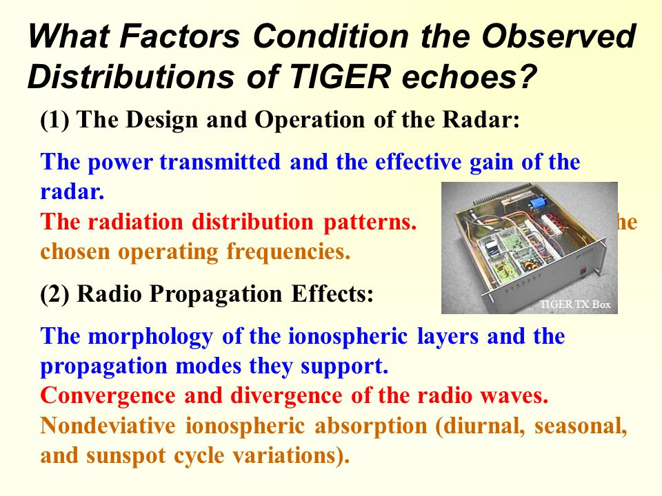 What Factors Condition the Observed Distributions of TIGER echoes? (1) The Design and Operation of the Radar: The power transmitted and the effective