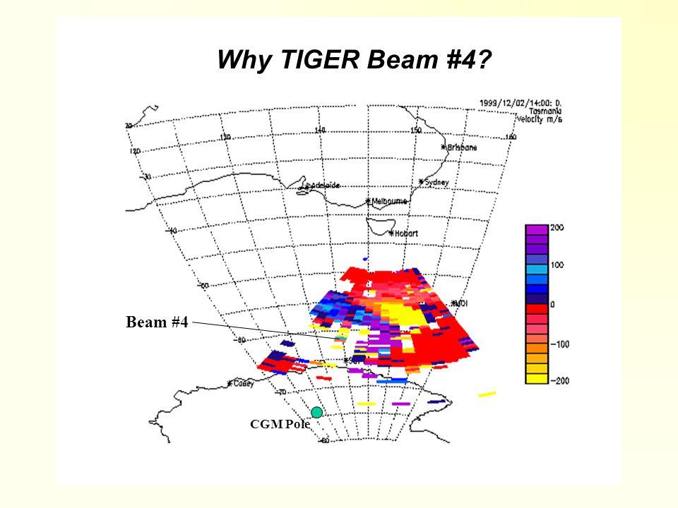 CGM Pole Beam #4 Why TIGER Beam #4?