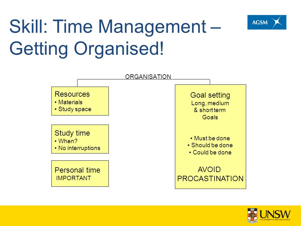 Skill: Time Management – Getting Organised! ORGANISATION Resources Materials Study space Study time When? No interruptions Personal time IMPORTANT Goa