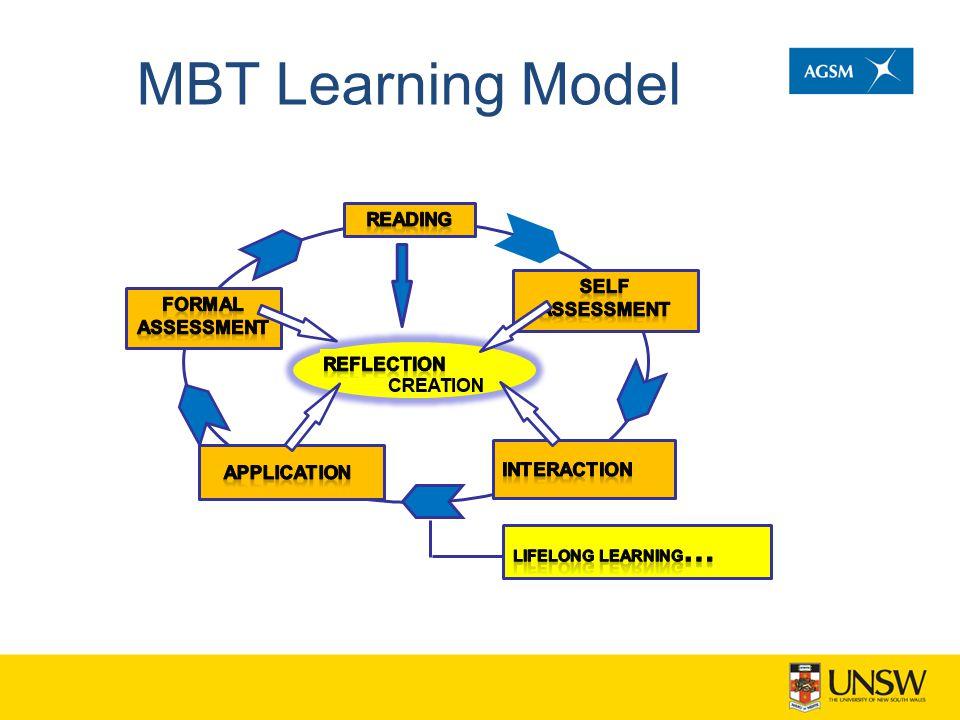 MBT Learning Model