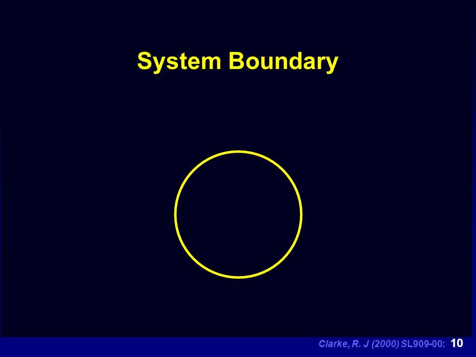 Clarke, R. J (2000) SL909-00: 10 System Boundary