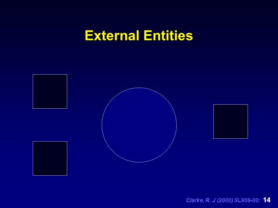 Clarke, R. J (2000) SL909-00: 14 External Entities