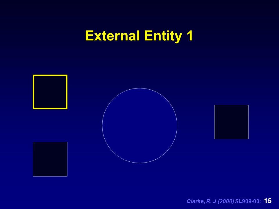 Clarke, R. J (2000) SL909-00: 15 External Entity 1