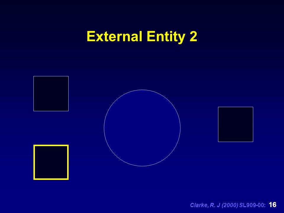Clarke, R. J (2000) SL909-00: 16 External Entity 2