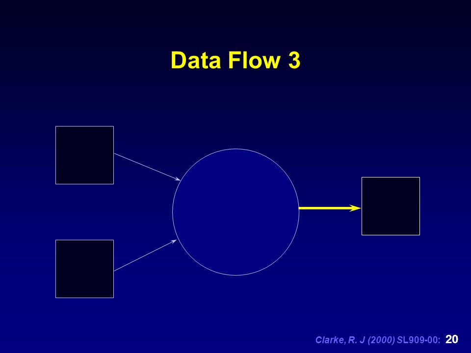 Clarke, R. J (2000) SL909-00: 20 Data Flow 3
