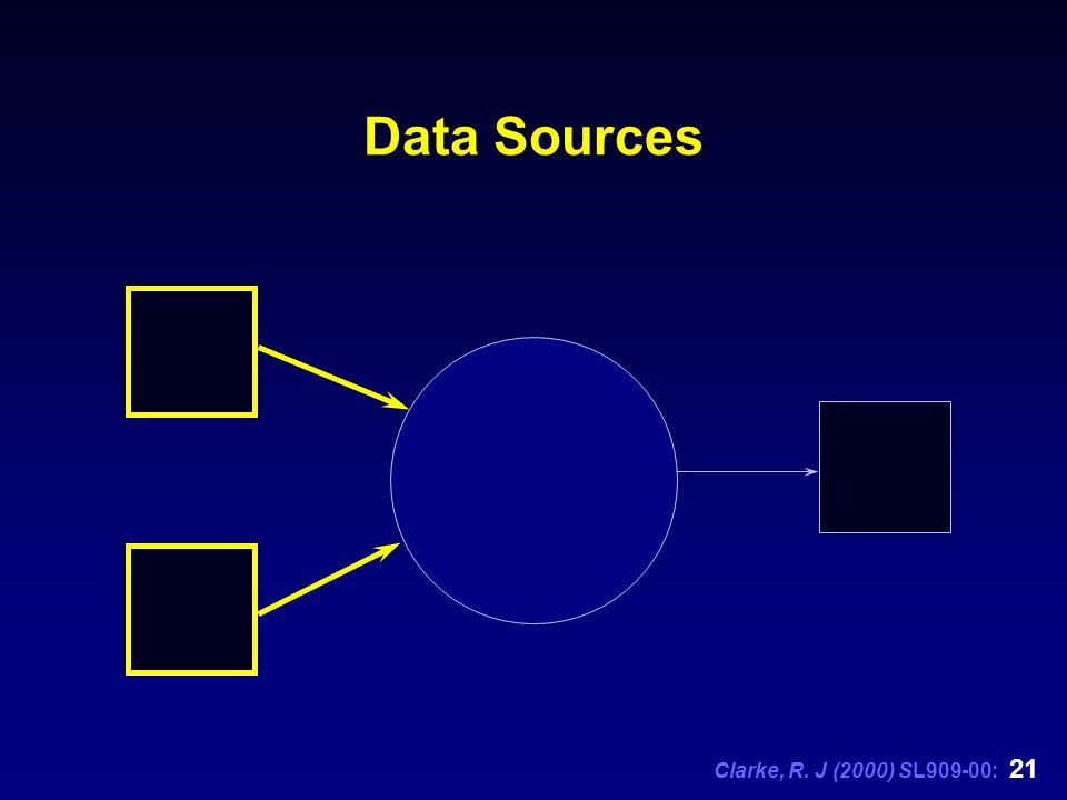 Clarke, R. J (2000) SL909-00: 21 Data Sources