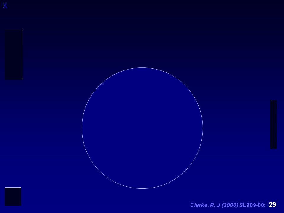Clarke, R. J (2000) SL909-00: 29
