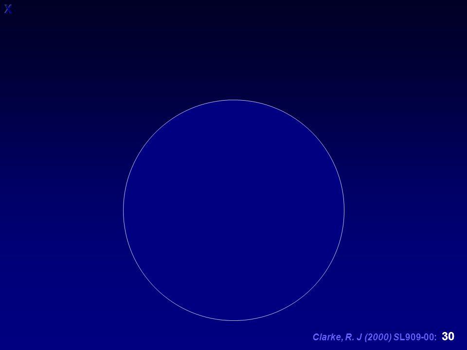 Clarke, R. J (2000) SL909-00: 30