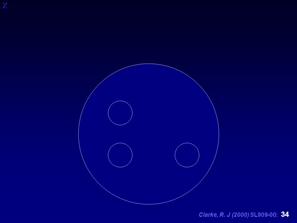 Clarke, R. J (2000) SL909-00: 34