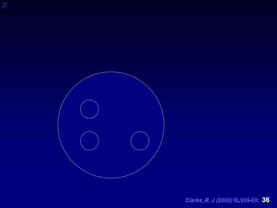 Clarke, R. J (2000) SL909-00: 36