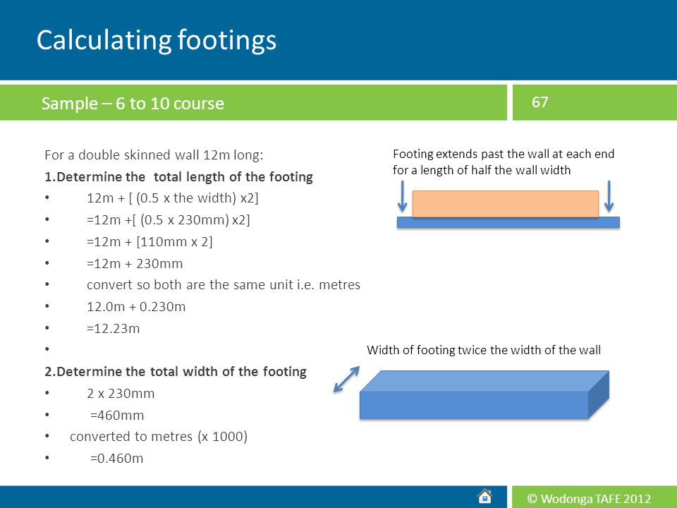 © Wodonga TAFE 2012 For a double skinned wall 12m long: 1.Determine the total length of the footing 12m + [ (0.5 x the width) x2] =12m +[ (0.5 x 230mm