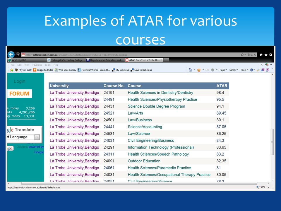 Examples of ATAR for various courses