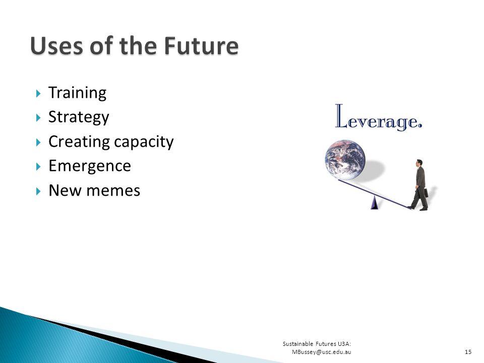 Sustainable Futures U3A: MBussey@usc.edu.au15  Training  Strategy  Creating capacity  Emergence  New memes