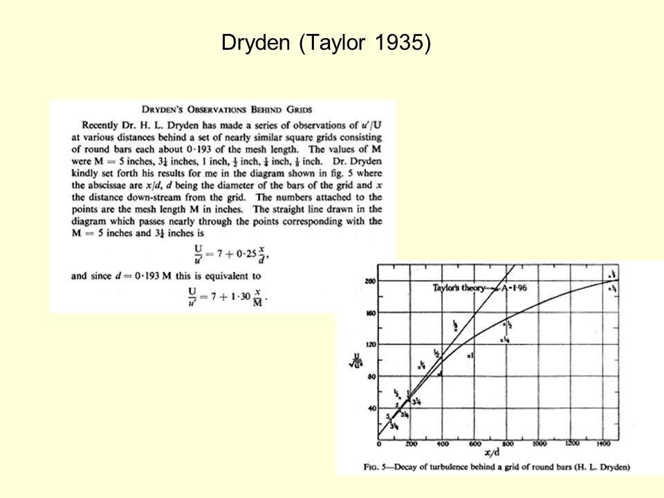 Dryden (Taylor 1935)