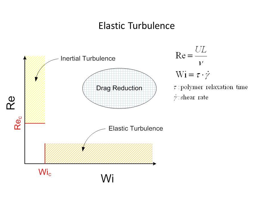 Elastic Turbulence