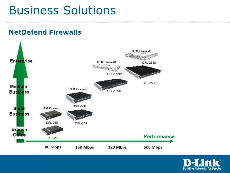 Business Solutions NetDefend Firewalls ccc