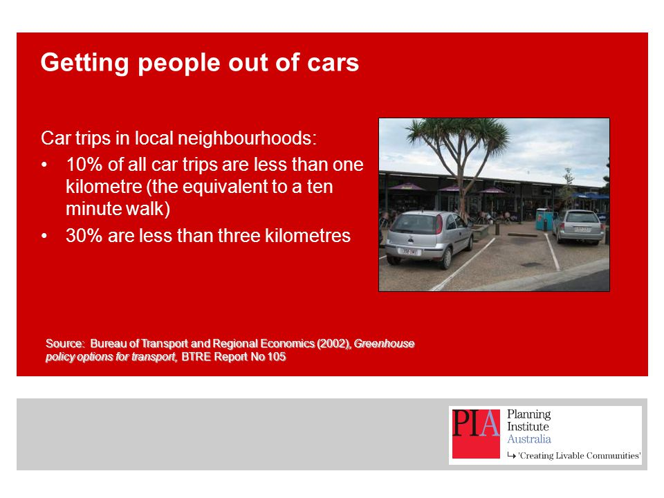 Getting people out of cars Car trips in local neighbourhoods: 10% of all car trips are less than one kilometre (the equivalent to a ten minute walk) 30% are less than three kilometres Source: Bureau of Transport and Regional Economics (2002), Greenhouse policy options for transport, BTRE Report No 105
