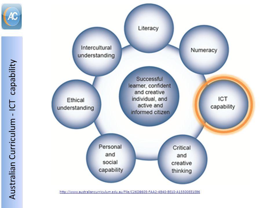 http://www.australiancurriculum.edu.au/File/C26D8605-FAA2-4B40-BE10-A15500EE1EB6 Australian Curriculum - ICT capability