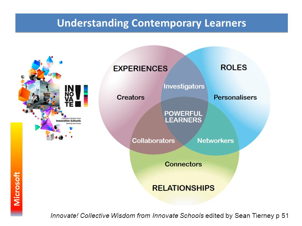Understanding Contemporary Learners Innovate.