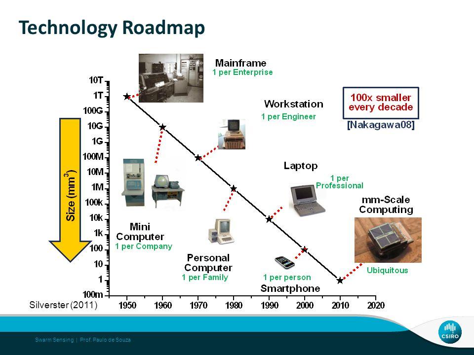Technology Roadmap Swarm Sensing | Prof. Paulo de Souza Silverster (2011)