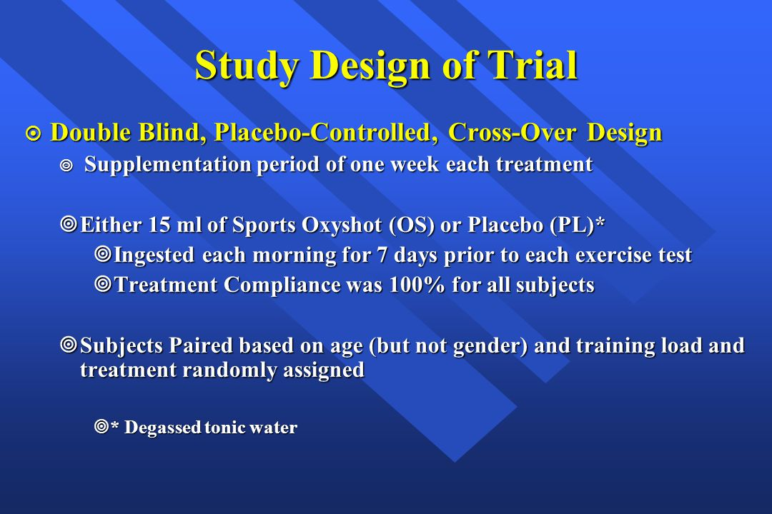 Study Design of Trial  Double Blind, Placebo-Controlled, Cross-Over Design  Supplementation period of one week each treatment  Either 15 ml of Spor