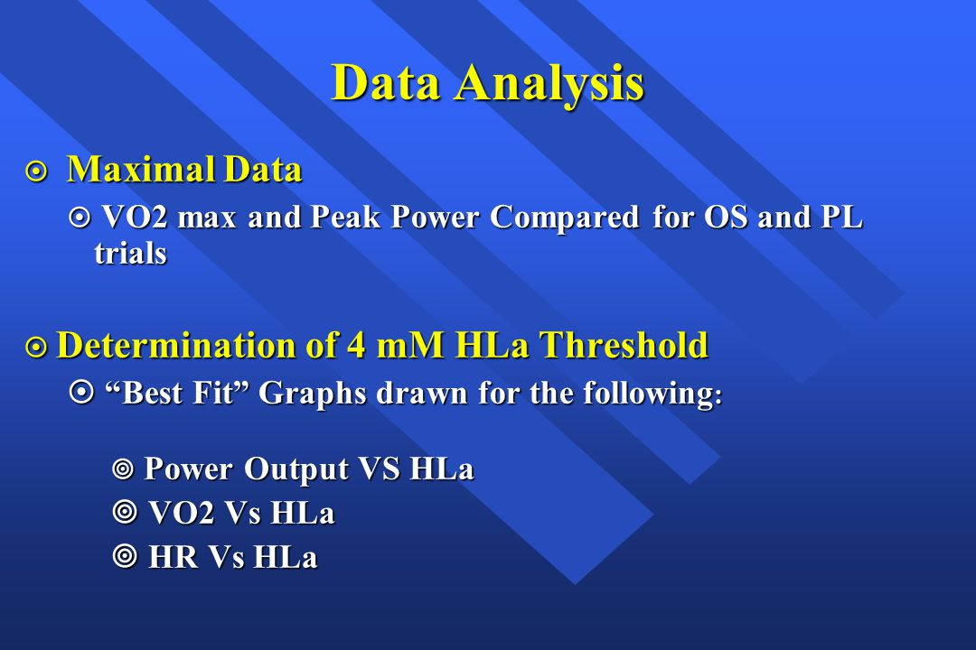 "Data Analysis  Maximal Data  VO2 max and Peak Power Compared for OS and PL trials  Determination of 4 mM HLa Threshold  ""Best Fit"" Graphs drawn fo"