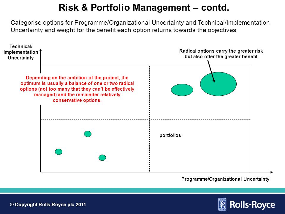 © Copyright Rolls-Royce plc 2011 portfolios Categorise options for Programme/Organizational Uncertainty and Technical/Implementation Uncertainty and weight for the benefit each option returns towards the objectives Risk & Portfolio Management – contd.