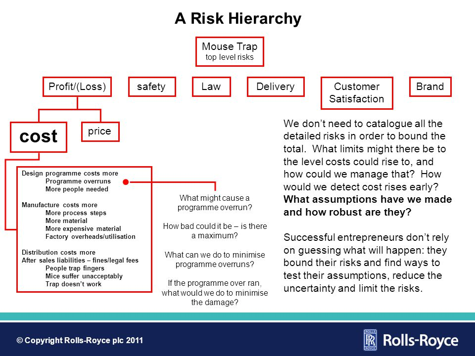 © Copyright Rolls-Royce plc 2011 A Risk Hierarchy Mouse Trap top level risks safetyProfit/(Loss)LawDeliveryCustomer Satisfaction Brand cost price We don't need to catalogue all the detailed risks in order to bound the total.