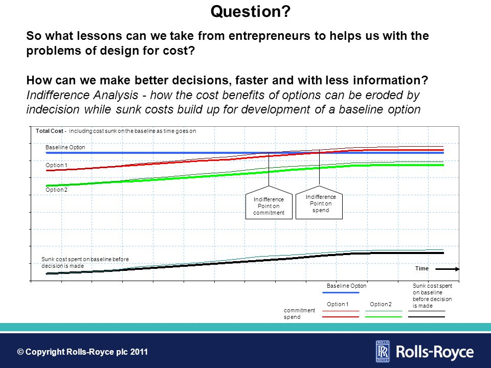 © Copyright Rolls-Royce plc 2011 Question? Option 1 commitment spend Option 2 Baseline OptionSunk cost spent on baseline before decision is made Total