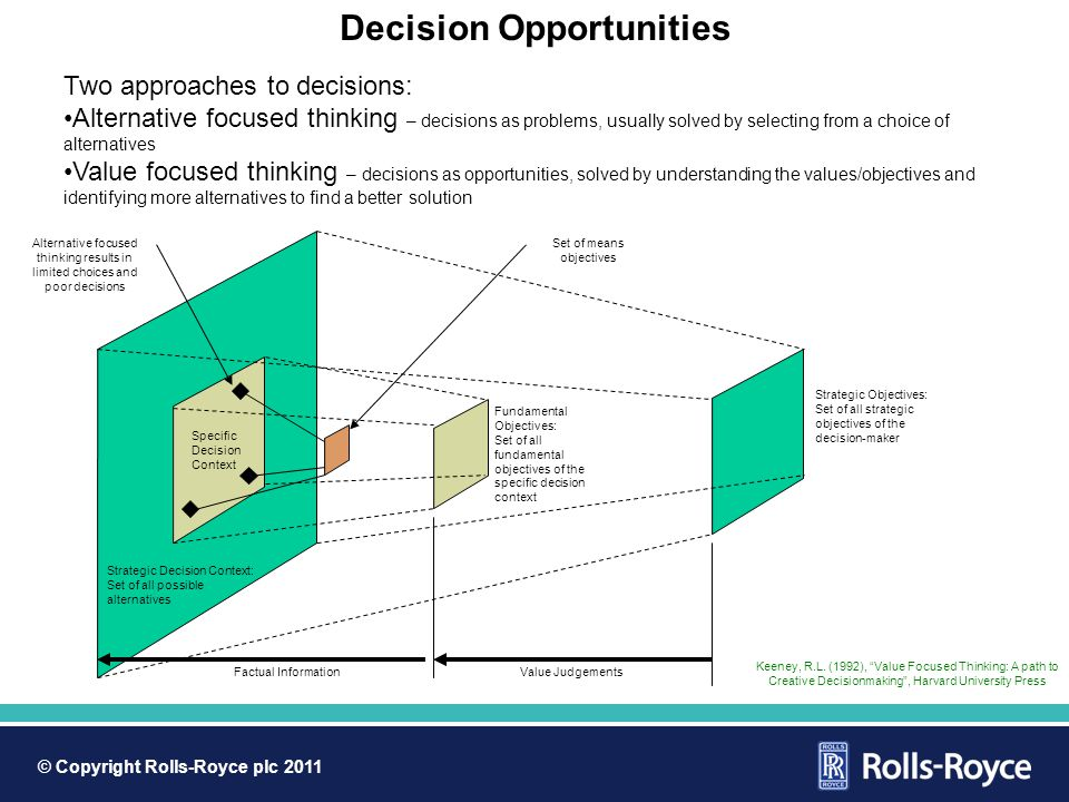 © Copyright Rolls-Royce plc 2011 Decision Opportunities Two approaches to decisions: Alternative focused thinking – decisions as problems, usually solved by selecting from a choice of alternatives Value focused thinking – decisions as opportunities, solved by understanding the values/objectives and identifying more alternatives to find a better solution Strategic Decision Context: Set of all possible alternatives Strategic Objectives: Set of all strategic objectives of the decision-maker Specific Decision Context Fundamental Objectives: Set of all fundamental objectives of the specific decision context Set of means objectives Value JudgementsFactual Information Alternative focused thinking results in limited choices and poor decisions Keeney, R.L.