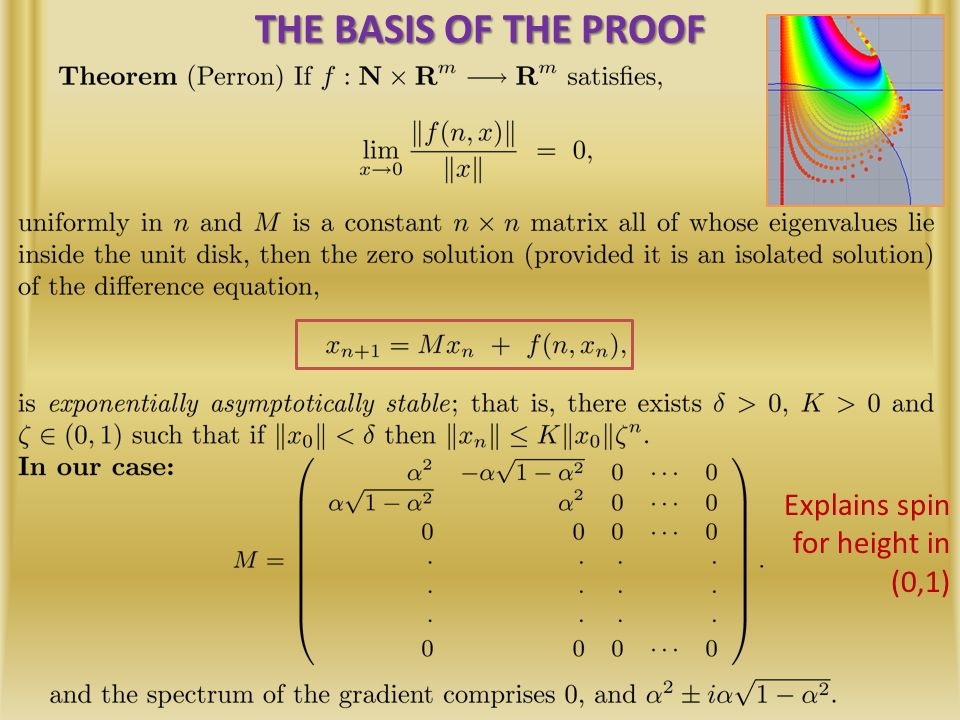 THE BASIS OF THE PROOF Explains spin for height in (0,1)