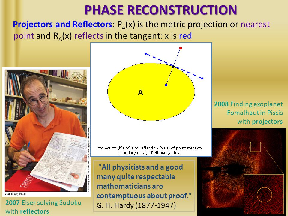 PHASE RECONSTRUCTION x P A (x) R A (x) A 2007 Elser solving Sudoku with reflectors A 2008 Finding exoplanet Fomalhaut in Piscis with projectors Projectors and Reflectors: P A (x) is the metric projection or nearest point and R A (x) reflects in the tangent: x is red All physicists and a good many quite respectable mathematicians are contemptuous about proof. G.
