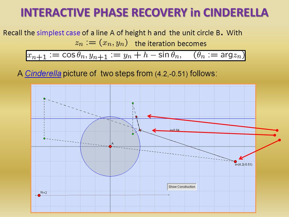INTERACTIVE PHASE RECOVERY in CINDERELLA Recall the simplest case of a line A of height h and the unit circle B. With the iteration becomes A Cinderel