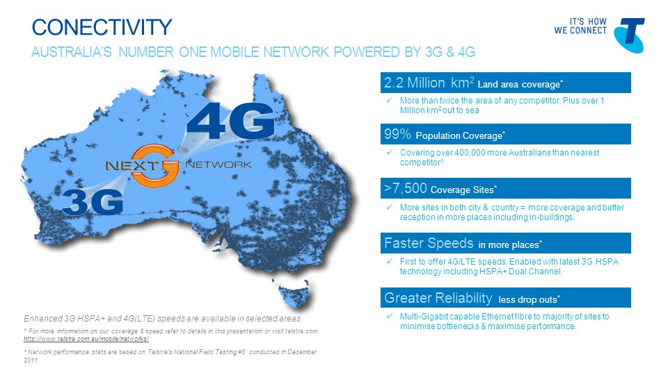 Telstra Blues Oct 2011 CONECTIVITY AUSTRALIA'S NUMBER ONE MOBILE NETWORK POWERED BY 3G & 4G More than twice the area of any competitor. Plus over 1 Mi