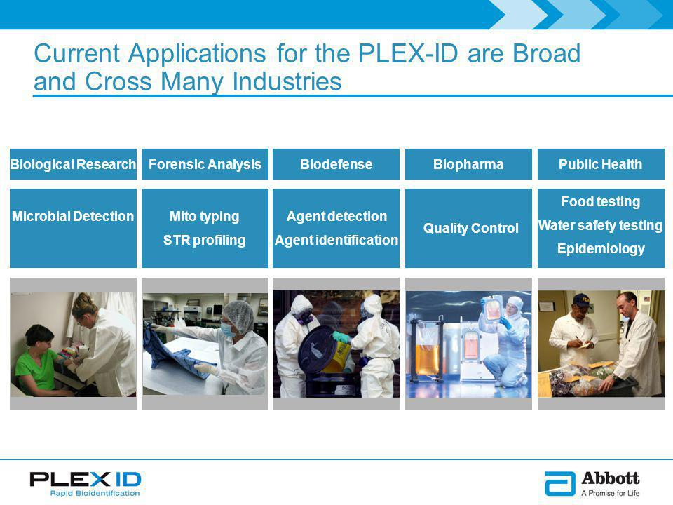 Current Applications for the PLEX-ID are Broad and Cross Many Industries Biological ResearchForensic AnalysisBiodefenseBiopharmaPublic Health Microbial DetectionMito typing STR profiling Agent detection Agent identification Quality Control Food testing Water safety testing Epidemiology