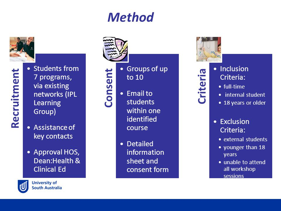 Method Recruitment Students from 7 programs, via existing networks (IPL Learning Group) Assistance of key contacts Approval HOS, Dean:Health & Clinical Ed Consent Groups of up to 10 Email to students within one identified course Detailed information sheet and consent form Criteria Inclusion Criteria: full-time internal student 18 years or older Exclusion Criteria: external students younger than 18 years unable to attend all workshop sessions