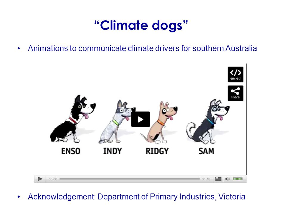 Climate dogs Animations to communicate climate drivers for southern Australia Acknowledgement: Department of Primary Industries, Victoria