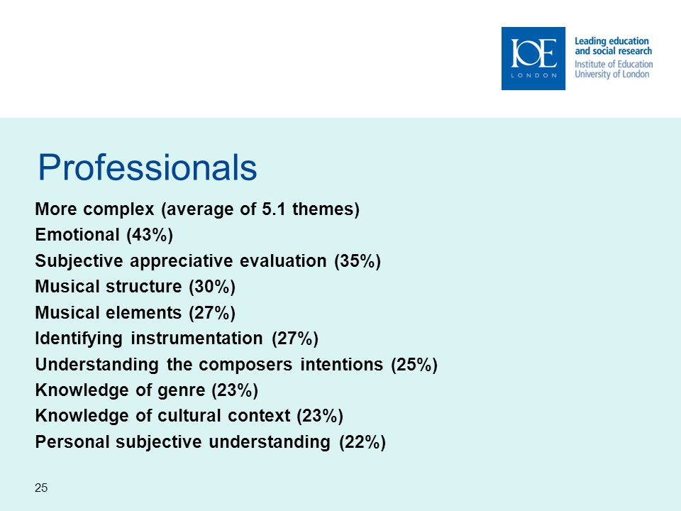 Professionals More complex (average of 5.1 themes) Emotional (43%) Subjective appreciative evaluation (35%) Musical structure (30%) Musical elements (27%) Identifying instrumentation (27%) Understanding the composers intentions (25%) Knowledge of genre (23%) Knowledge of cultural context (23%) Personal subjective understanding (22%) 25