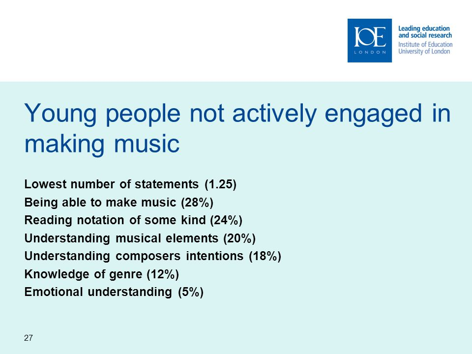 Young people not actively engaged in making music Lowest number of statements (1.25) Being able to make music (28%) Reading notation of some kind (24%) Understanding musical elements (20%) Understanding composers intentions (18%) Knowledge of genre (12%) Emotional understanding (5%) 27