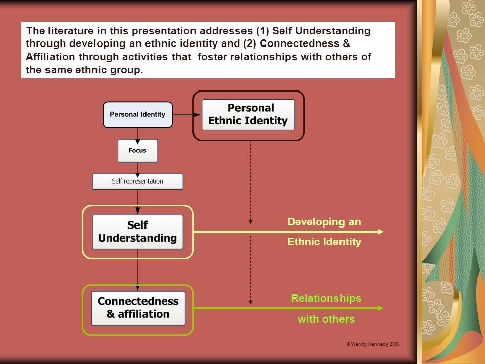 Ethnic Identity Definitions Ethnicity: 'a characteristic of racial group membership on the basis of some commonly shared features…genetics play a part' (Jamal 2003:1601).
