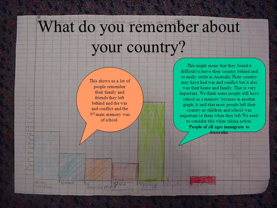 What do you remember about your country.