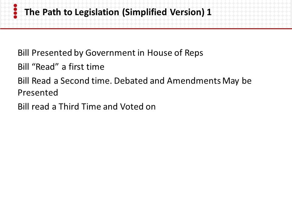 The Path to Legislation (Simplified Version) 1 Bill Presented by Government in House of Reps Bill Read a first time Bill Read a Second time.