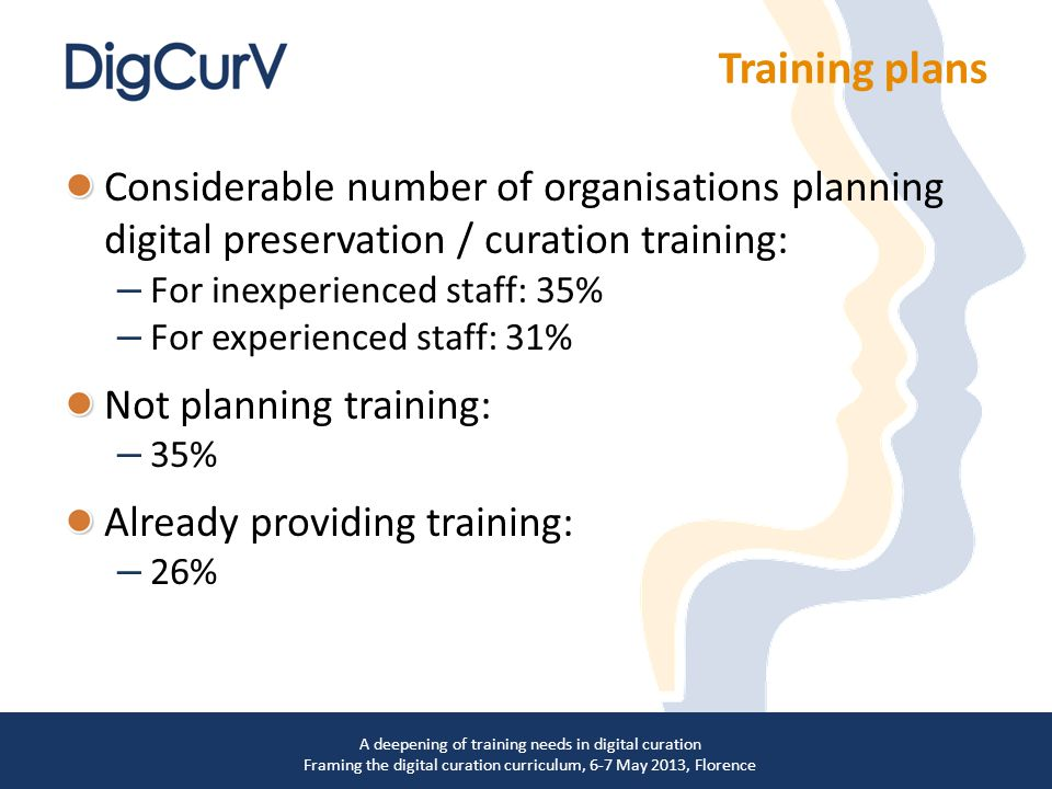 Considerable number of organisations planning digital preservation / curation training: – For inexperienced staff: 35% – For experienced staff: 31% Not planning training: – 35% Already providing training: – 26% A deepening of training needs in digital curation Framing the digital curation curriculum, 6-7 May 2013, Florence Training plans